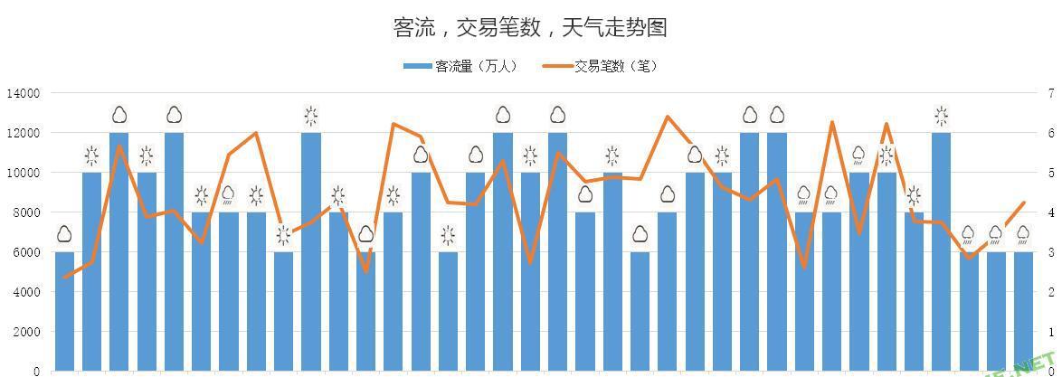 商场日均客流量怎么算,客流量计数器,如何统计客流量