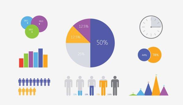 客流统计系统如何做线下实体店数据分析
